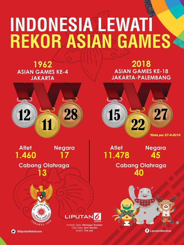 Infografis Medali Asian Games 2018