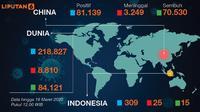 Banner Infografis Virus Corona Mereda di China, Menyebar di Dunia. (Liputan6.com/Trieyasni)