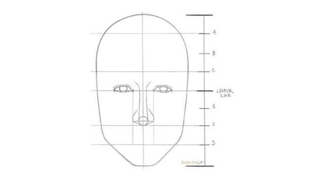 Cara Menggambar Orang dengan Mudah dari Wajah Hingga