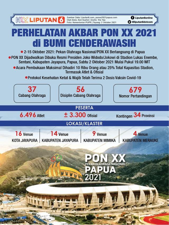 Infografis Perhelatan Akbar PON XX 2021 di Bumi Cenderawasih. (Liputan6.com/Trieyasni)
