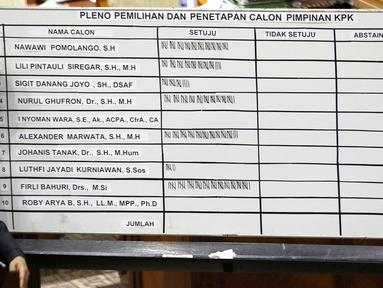 Hasil pleno pemilihan dan penetapan Capim KPK di ruang rapat Komisi III DPR RI, Senayan, Jakarta, Jumat (13/9/2019) dini hari. Calon Pimpinan KPK Irjen Pol Firli Bahuri terpilh sebagai Ketua KPK 2019-2023 dengan perolehan 56 suara usai uji kelayakan dan kepatutan. (Liputan6.com/Johan Tallo)