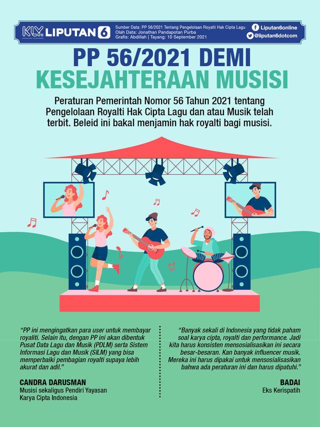 Infografis: PP 56/2021 Demi Kesejahteraan Musisi (Liputan6.com / Abdillah)