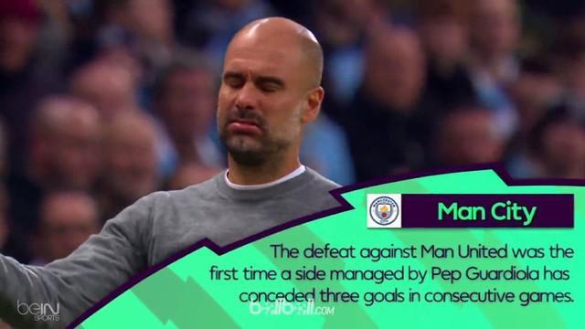 Manchester City harus mengembalikan performanya setelah rentetan hasil mengecewakan. This video is presented by Ballball.