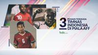 3 Pemain Termuda Timnas Indonesia di Piala AFF (Bola.com/Adreanus Titus)