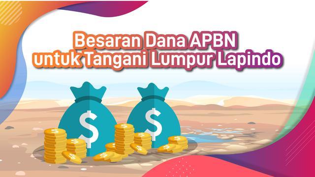 Besaran Dana APBN untuk Tangani Lumpur Lapindo