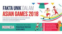 Di balik perolehan medali tersebut terdapat fakta unik selama penyelenggaraan Asian Games 2018 yang mempersatukan Indonesia, apa saja? Simak infografis berikut ini.