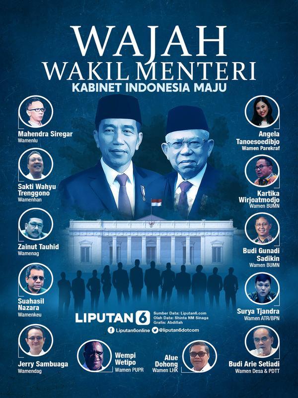Infografis Wajah Wakil Menteri Kabinet Indonesia Maju (Liputan6.com/Abdillah)