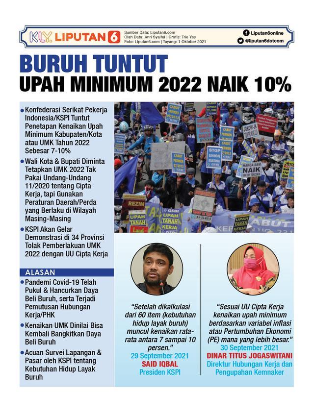 Infografis Buruh Tuntut Upah Minimum 2022 Naik 10 Persen. (Liputan6.com/Trieyasni)