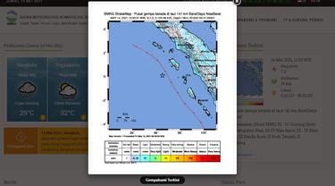 Gempa Nias Barat, Jumat (14/5/2021). (BMKG)