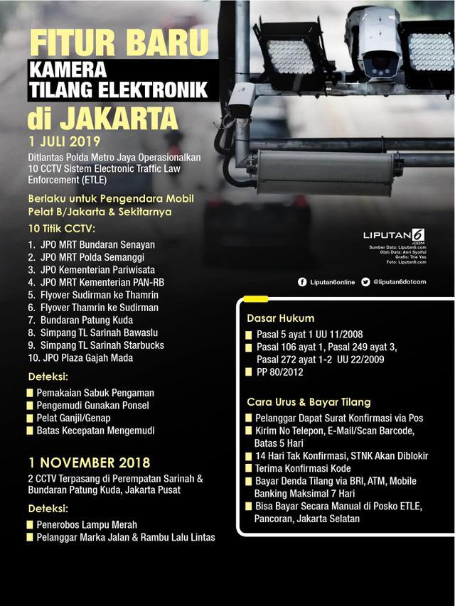 HEADLINE: Tilang Elektronik Diberlakukan, Bikin Kapok
