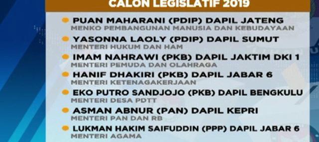 Total ada tujuh menteri yang bertarung memperebutkan suara masyarakat tahun depan.