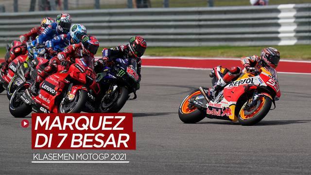 Berita motion grafis klasemen pembalap MotoGP 2021 setelah seri balapan di Amerika Serikat, di mana Marc Marquez sudah masuk ke 7 besar.