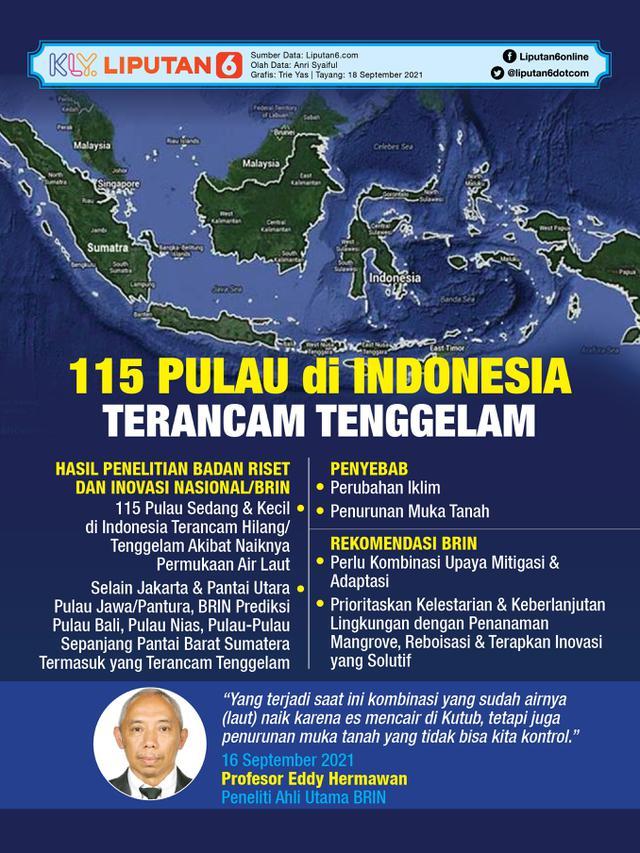 Infografis 115 Pulau di Indonesia Terancam Tenggelam. (Liputan6.com/Trieyasni)