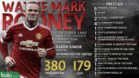 Legenda_Wayne Rooney_Manchester United (Bola.com/Adreanus Titus)