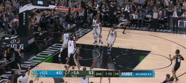 Berita video game recap NBA 2017-2018 antara San Antonio Spurs melawan Golden State Warriors dengan skor 103-90.