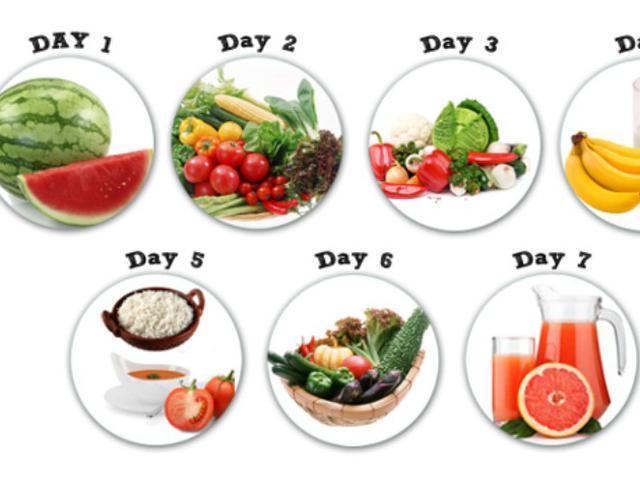 Coba Diet Ini Dalam 7 Hari Berat Turun Hingga 8 Kilogram Health Liputan6 Com