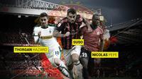 3 pemain alternatif Douglas Costa yand dapat direkrut Manchester United. (Bola.com/Dody Iryawan)