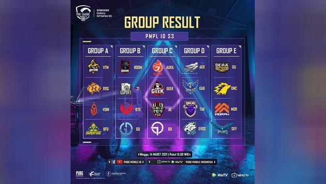 Hasil grup untuk PMPL ID Season 3. (Doc: PUBG Mobile)