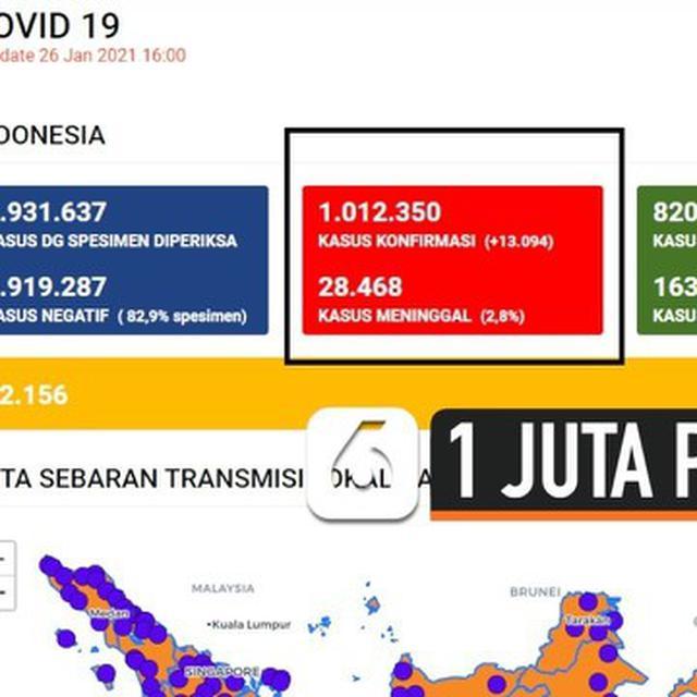 Video Indonesia Cetak Rekor Kasus Positif Corona Tembus 1 Juta Orang News Liputan6 Com