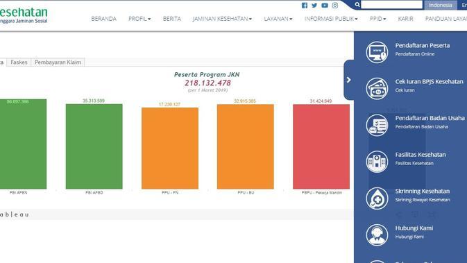 Data Peserta BPJS (www.bpjs-kesehatan.go.id)