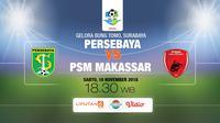 Persebaya vs PSM Makassar