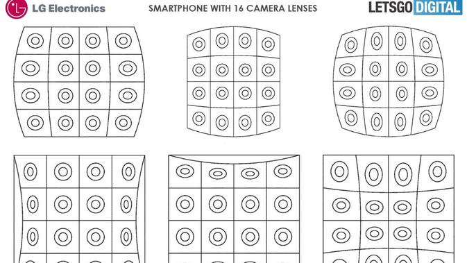 Paten 16 kamera smartphone di LG (Foto: Softpedia)