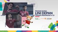 Pemain depan andalan Timnas Indonesia U-23 di Asian Games 2018. (Bola.com/Dody Iryawan)
