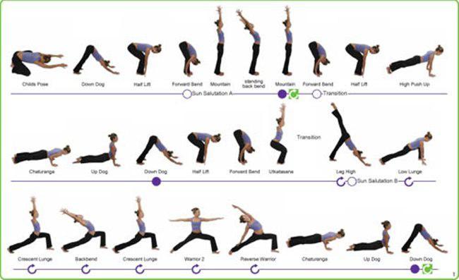 Gerakan Asana Yoga | foto: copyright yesdown.org