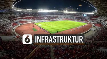 Ajang Piala Dunia FIFA U20 akan segera dimulai. Enam kota terpilih sebagai calon kuat tuan rumah putusan FIFA. Masing-masing kota mulai berbenah menyiapkan infrastruktur sepak bola.
