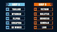 AFF - Drawing Piala AFF 2020 (Bola.com/Adreanus Titus)