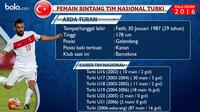 Catatan statistik penampilan Arda Turan saat berkostum timnas Turki (Bola.com)