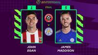 Gelandang Leicester City, James Maddison, berhasil menjuarai ePremier League Invitational jilid kedua, setelah mengalahkan bek Sheffield United, John Egan. (dok. Premier League)