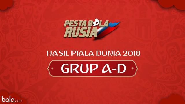 Berita video hasil Piala Dunia Rusia 2018 Grup A-D matchday ke-3. Spanyol dan Portugal lolos ke 16 besar meskipun sama-sama bermain imbang.
