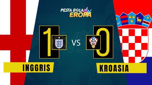 Berita Motion grafis gol tunggal Raheem Sterling bawa Inggris kalahkan Kroasia.