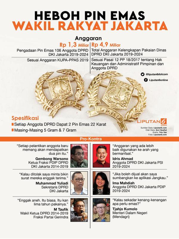Infografis Heboh Pin Emas Wakil Rakyat Jakarta. (Liputan6.com/Triyasni)