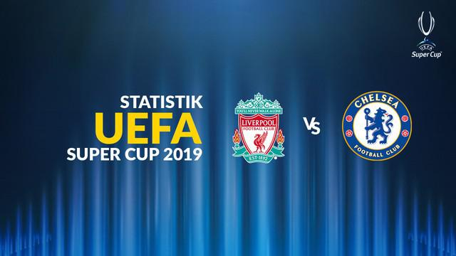 Berita video statistik Piala Super Eropa 2019. Liverpool kalahkan Chelsea melalui adu penalti.