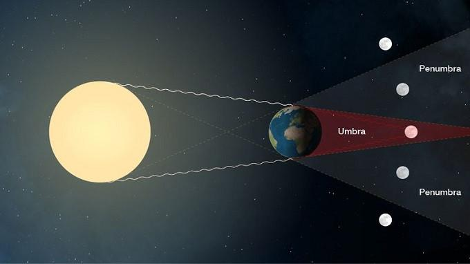 Sebuah tahapan gerhana bulan total. (Dokumentasi NASA)