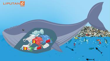 Banner Infografis Indonesia Sumbang Sampah Plastik Terbesar Kedua Sejagat