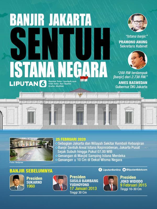 Infografis Banjir Jakarta Sentuh Istana Negara. (Liputan6.com/Abdillah)