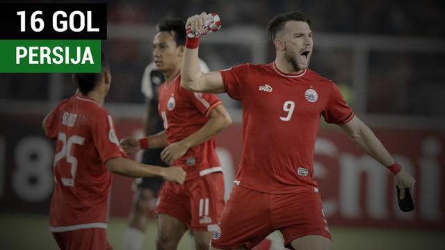 Berita video gol-gol yang diciptakan Persija Jakarta selama berjuang di Piala AFC 2018.