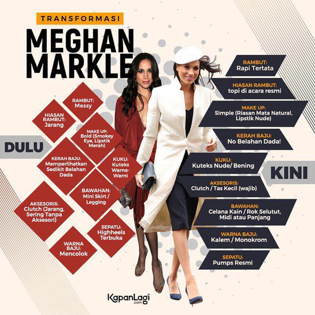Transformasi fashion Meghan Markle sebelum resmi menjadi bagian dari Royal Family./copyright AFP - Kapanlagi.com