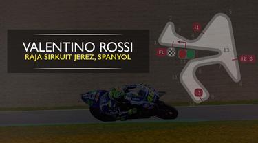 Video infografis tentang Sirkuit Jerez, Spanyol yang berhasil dikuasai oleh Valentino Rossi dengan 7 kemenangan