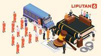 Banner Infografis 23 Napi Koruptor Dikurangi Hukumannya. (Liputan6.com/Abdillah)