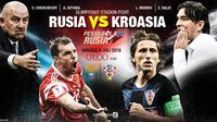 Prediksi Rusia Vs Kroasia (Liputan6.com/Trie yas)