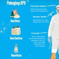 The Body Shop sumbangkan Rp1 Miliar untuk penyediaan alat perlindungan diri tenaga medis