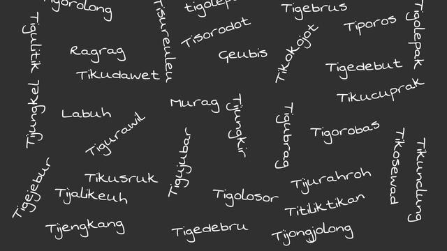 Mengenal Lebih Dekat Variasi Kosakata Dalam Bahasa Sunda