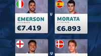 Kickstox Saham Bola, rekomendasi untuk semifinal Euro 2020. (Kickstox)