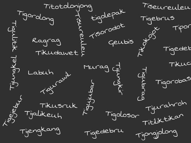 Mengenal Lebih Dekat Variasi Kosakata Dalam Bahasa Sunda Regional Liputan6 Com