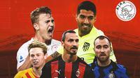 Ajax - Matthijs de Ligt, Frenkie De Jong, Christian Eriksen, Zlatan Ibrahimovic, Luis Suarez (Bola.com/Adreanus Titus)