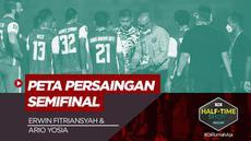 Berita Video  Duel Pelatih Lokal Vs Asing Jelang Semifinal Piala Menpora 2021